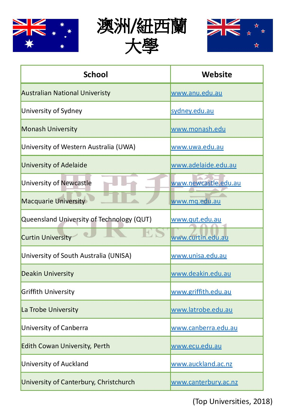 AUS NZ School List-page-001